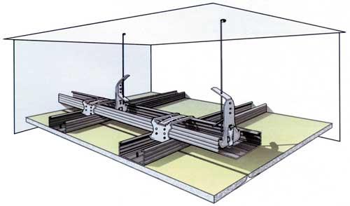Схема монтажа подвесного потолка из гипсокартона.