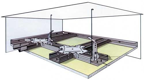 По вариантам исполнения, каркасы для обустройства подвесных потолков из гипсокартона делятся на два основных вида...