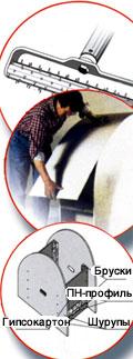 Технология получения криволинейных поверхностей из гипсокартонных листов (KNAUF)