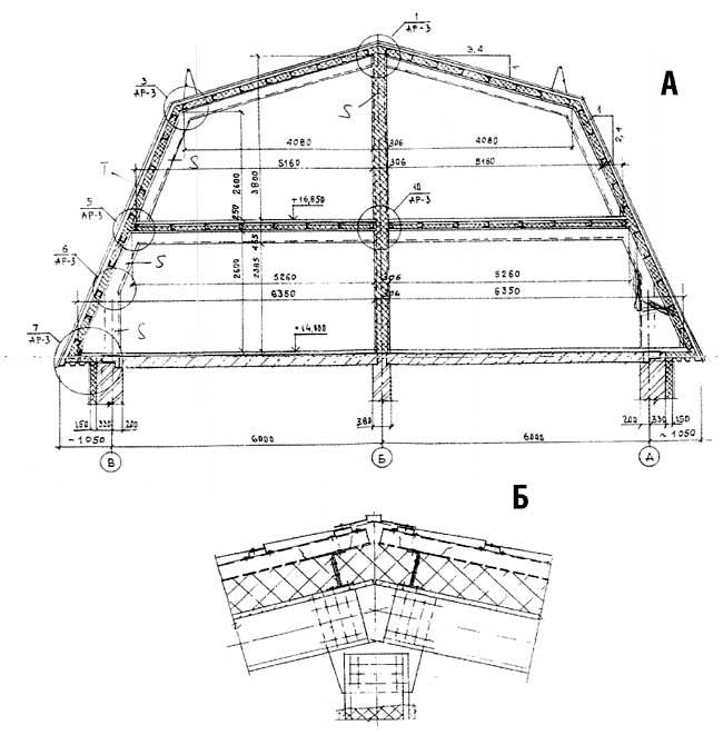 Мансарды конструкции мансардного